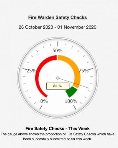 FireSafetyChecks_Img02a